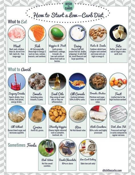 atkins gfruit diet picture 7