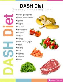 dash diet food picture 5