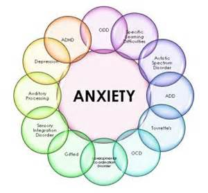 where can i get medicine for anxiety insomnia picture 17