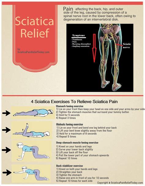 sciatic pain relief picture 5