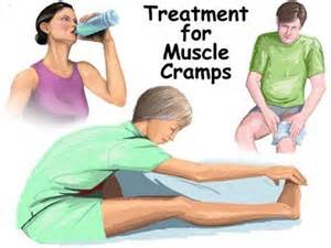 leg cramps muscle spasms picture 10