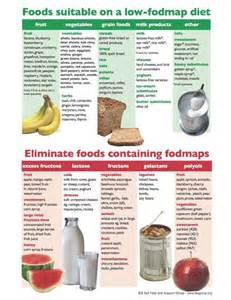 mono food diet picture 14
