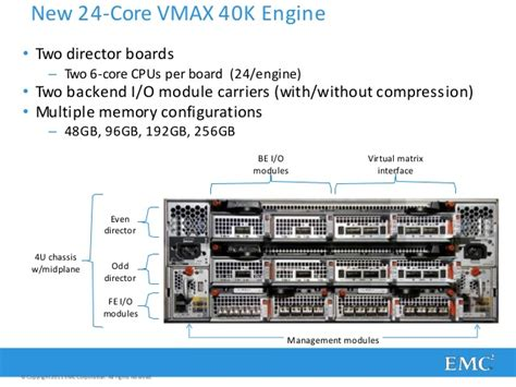 vmax 10k physical planning guide picture 1