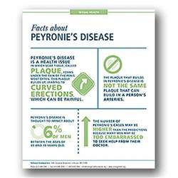 peyronie's disease graphic pictures picture 11
