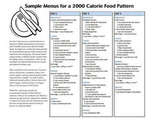 2000 cal. ada diet picture 2