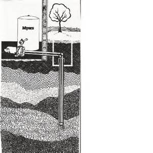 well to bladder tank diagram picture 14