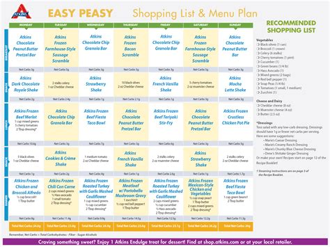 atkins diet meal plans picture 9