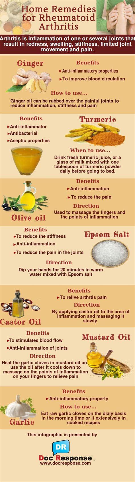 herbal remedies rheumatoid arthritis picture 1