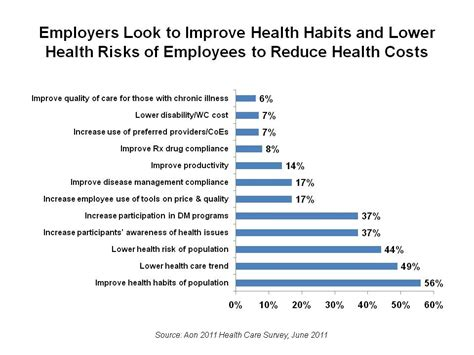 employer costs responsibilities health care picture 2