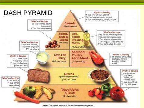 low salt and low cholesterol diet picture 3