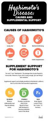 supplements to take to help thyroid dysfunction picture 1
