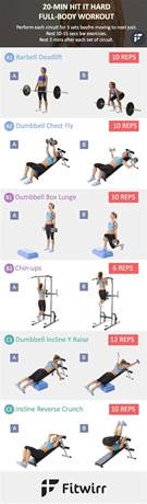 total body workout testosterone picture 3