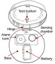 how smoke detectors work picture 7