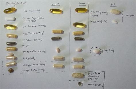 supplements for uterus picture 12
