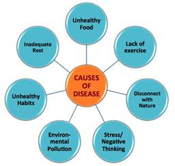 asitis illness picture 2