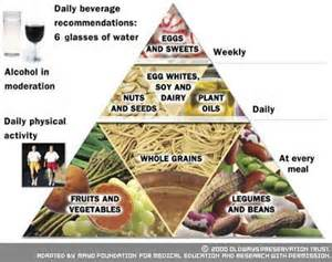 a healthy nonmeat diet picture 5