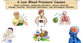 Causes low blood pressure picture 14