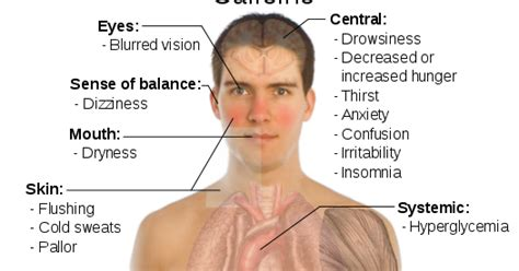 caffeine side effects picture 13