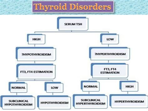 h whitening and thyroid disease. picture 10