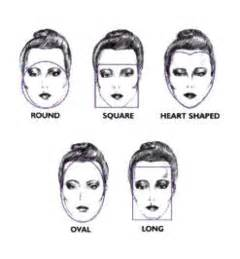 hair styles by face shape picture 1