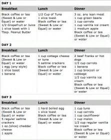 american heart 3 day diet picture 14