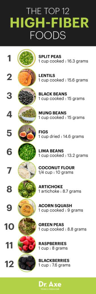 weight loss dissolve picture 10