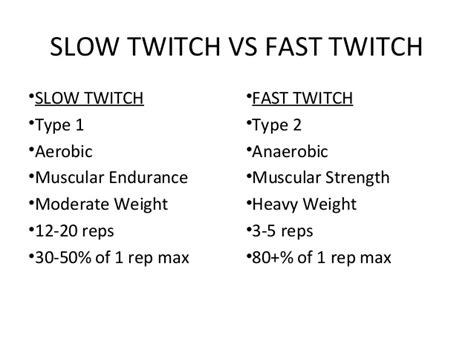 Muscle endurance definition picture 10