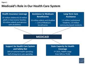 group health insurance oakland ia picture 14