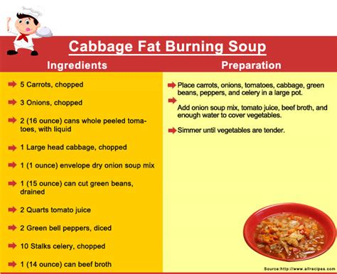 Fat burning soup recipe picture 6