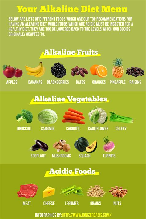 alkeline diet and fruit picture 6