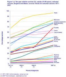 adenocarcinoma survival rate prostate picture 19