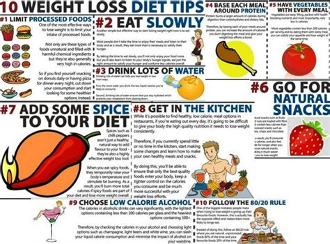 dailey tips on weight loss what to eat picture 18