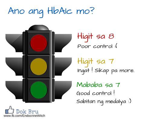 ano mga dapat kainin para maibaba ang hba1c picture 1