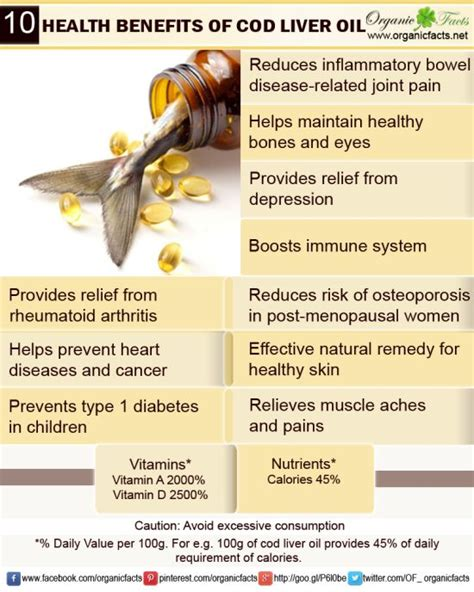 health benefits from cod liver oil picture 2