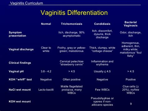bacterial vaginosis symptom picture 2