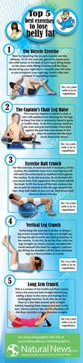 nicotine+workout+fat burning picture 10