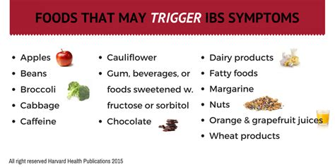 irritable bowel syndrome diet picture 1