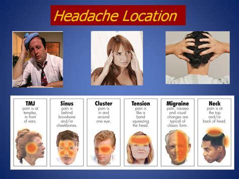 florida headache pain relief picture 13
