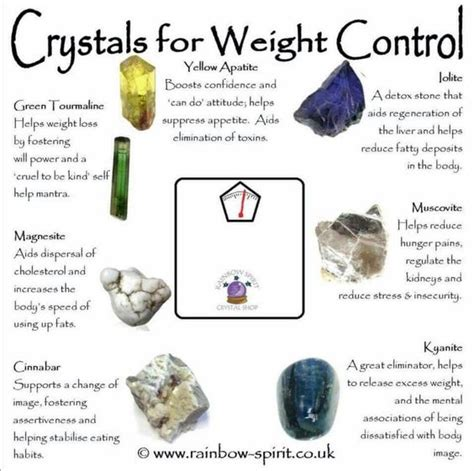 what was in sun crystals weight loss picture 7