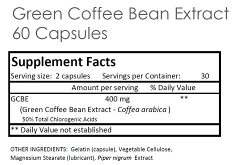 green coffee bean extract on facebook picture 4
