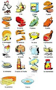 diet and learning picture 13
