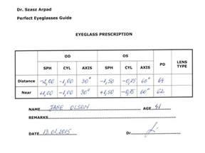 eye prescription picture 3