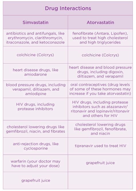 cholesterol medication muscle pain side effects picture 15