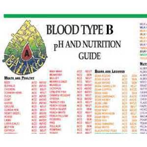 what herbs work well with o positive blood picture 7