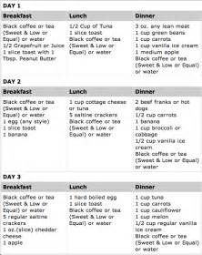 3 day cardiac diet picture 11