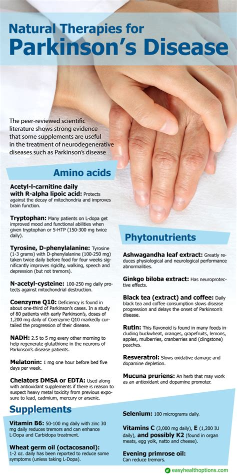 herbal treatment for parkinson disease picture 3