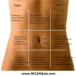 abdominal pain relief picture 3