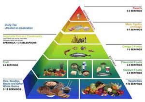 nutritional weight loss center picture 2