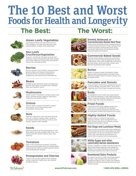 diabetics bad foods picture 6