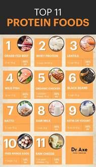 protein diet health picture 2